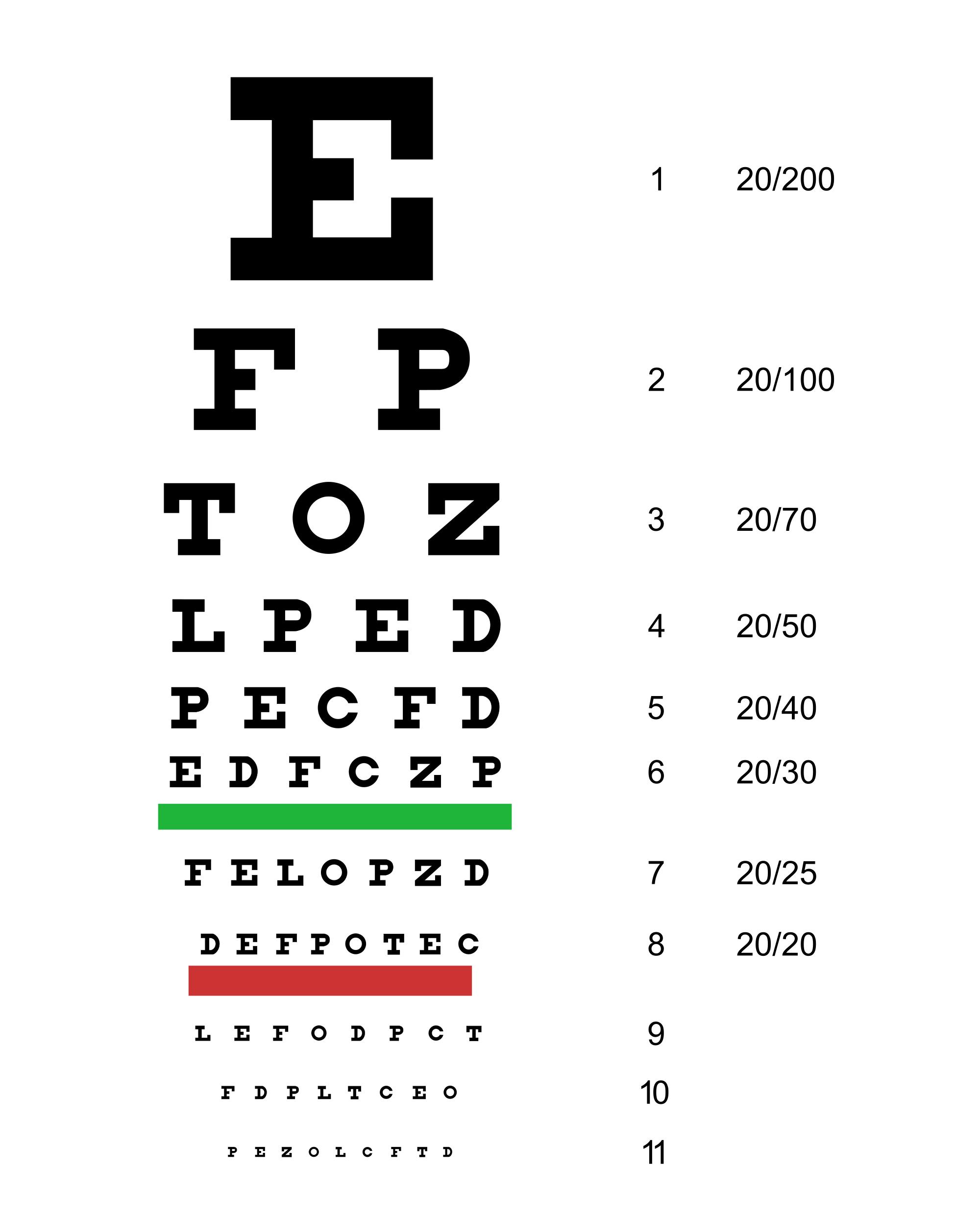 2000px-Snellen_chart.svg