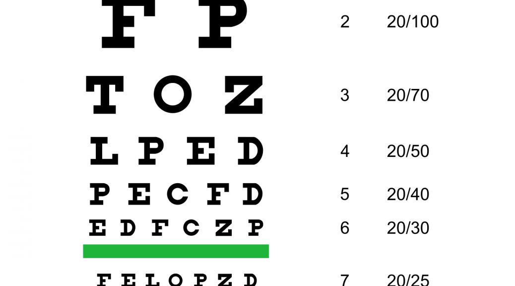 Graduación de la vista